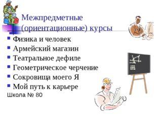 Межпредметные (ориентационные) курсы Физика и человек Армейский магазин Театр