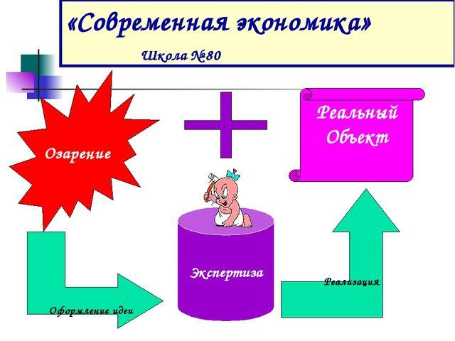 Озарение Реальный Объект «Современная экономика» Школа № 80 Оформление идеи Э...