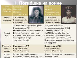 I. Погибшие на войне Имя защитника Отечества Кондратьев Николай Петрович 15.1