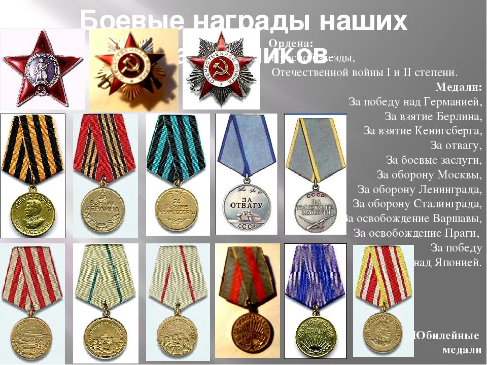 Боевые награды наших защитников Ордена: Красной звезды, Отечественной войны I...