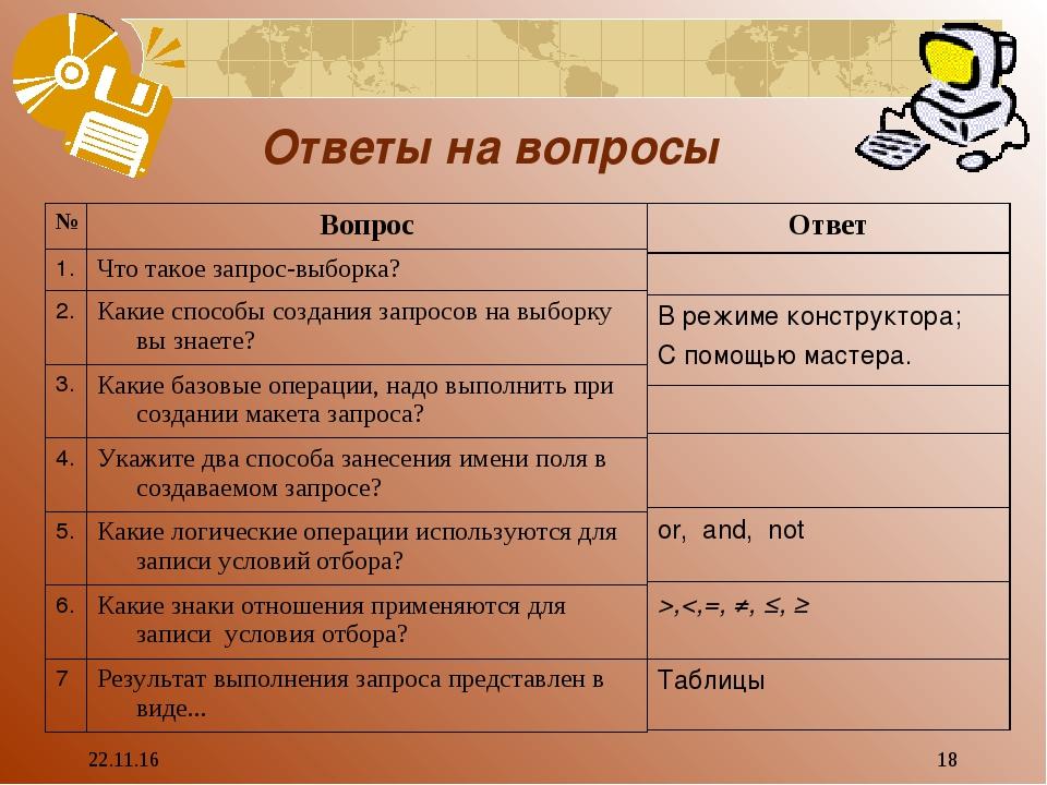* * Ответы на вопросы №Вопрос 1.Что такое запрос-выборка? 2.Какие способы...