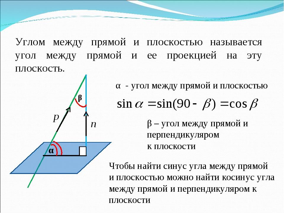 α β α - угол между прямой и плоскостью β – угол между прямой и перпендикуляро...