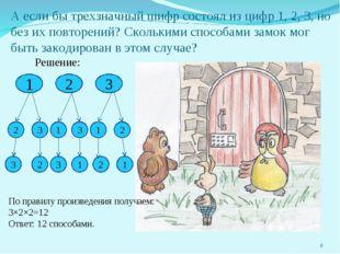 А если бы трехзначный шифр состоял из цифр 1, 2, 3, но без их повторений? Ско