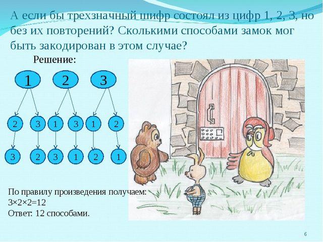А если бы трехзначный шифр состоял из цифр 1, 2, 3, но без их повторений? Ско...