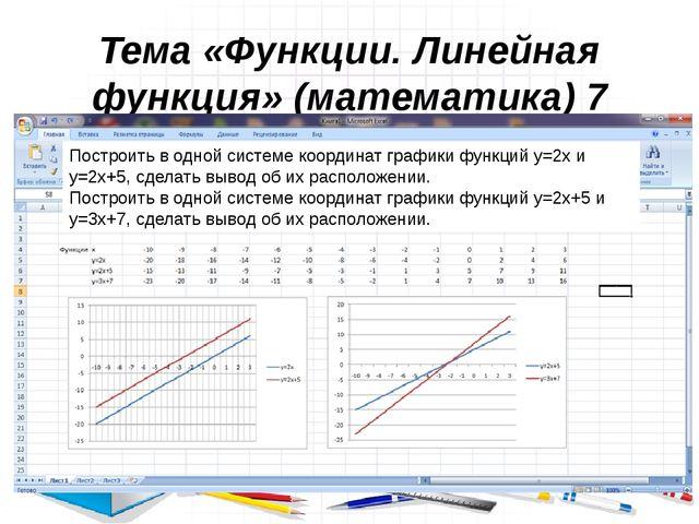 Тема «Функции. Линейная функция» (математика) 7 класс Построить в одной систе...
