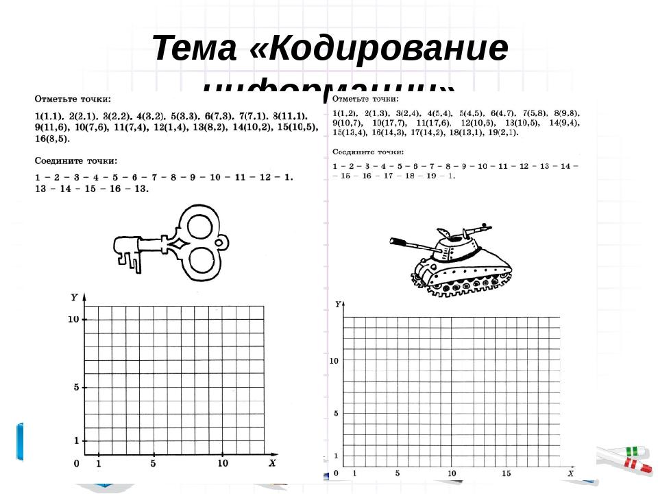 Тема «Кодирование информации»