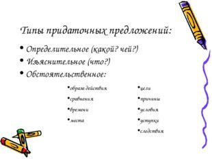 Типы придаточных предложений: Определительное (какой? чей?) Изъяснительное (ч