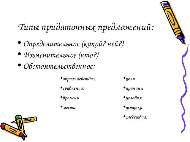 Типы придаточных предложений: Определительное (какой? чей?) Изъяснительное (ч...