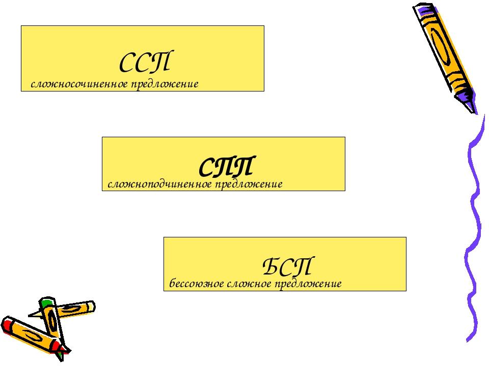 СПП БСП ССП сложносочиненное предложение сложноподчиненное предложение бессою...