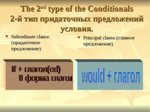 The 2nd type of the Conditionals 2-й тип придаточных предложений условия. Sub