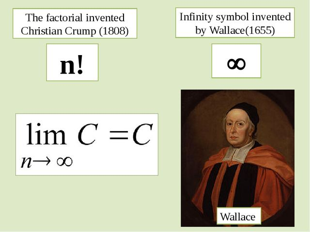 The factorial invented Christian Crump (1808) n! Infinity symbol invented by...