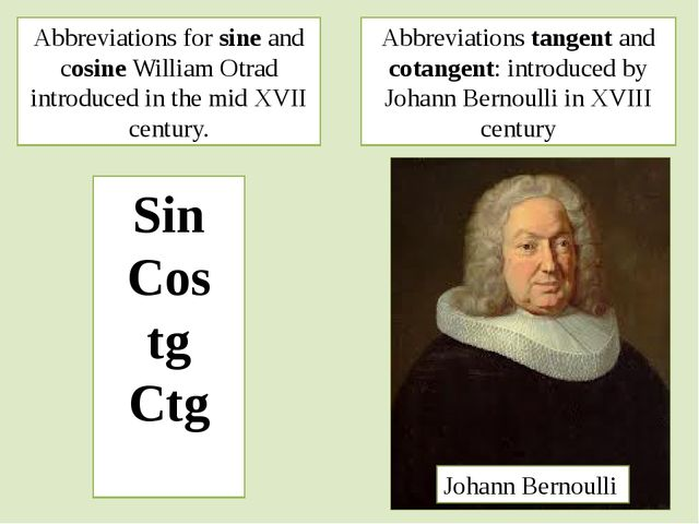 Abbreviations for sine and cosine William Otrad introduced in the mid XVII ce...
