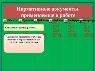 Нормативные документы, применяемые в работе Конвенция о правах ребенка Санит