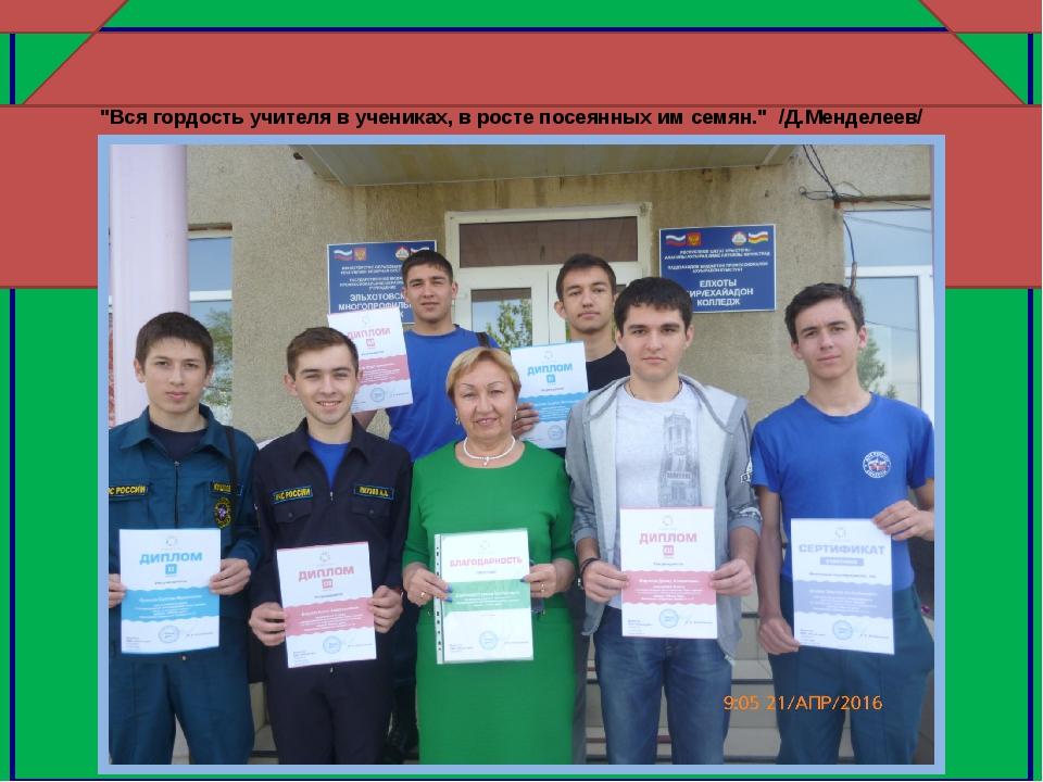 """Участие студентов в конкурсах различного уровня """"Вся гордость учителя в учен..."""