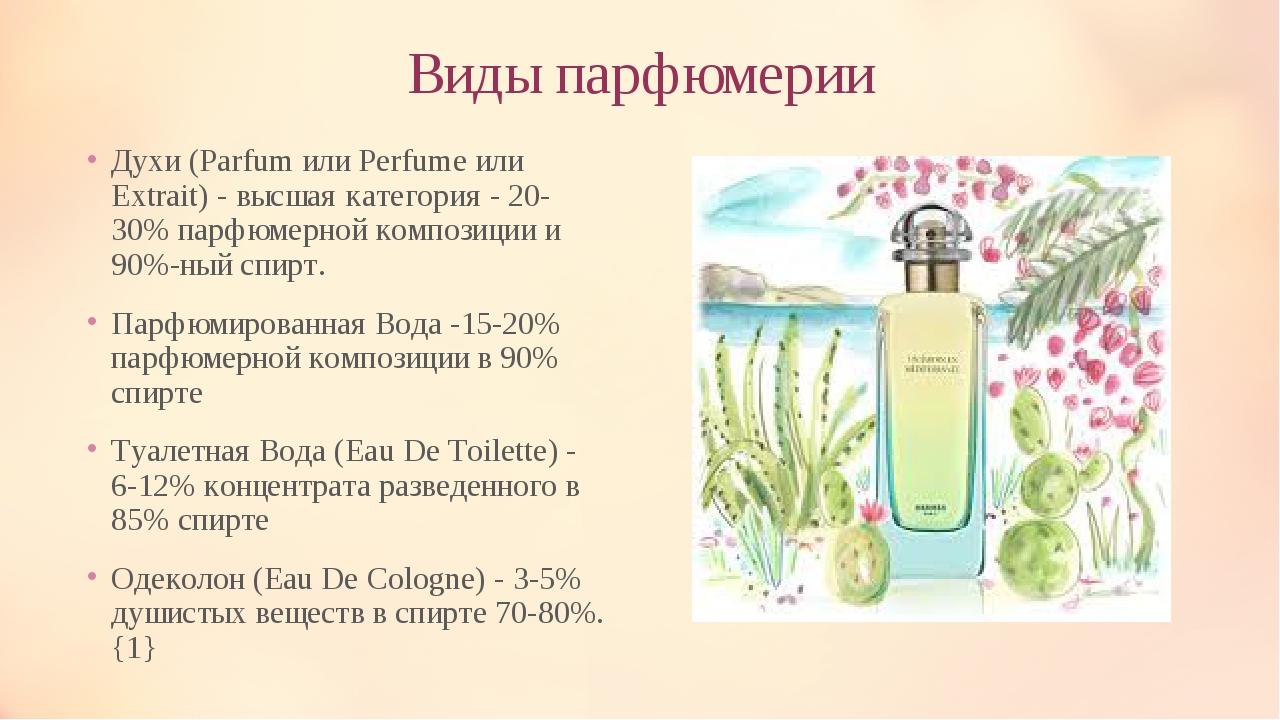 Виды парфюмерии Духи (Parfum или Perfume или Extrait) - высшая категория - 20...