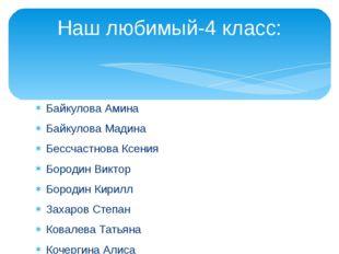 Байкулова Амина Байкулова Мадина Бессчастнова Ксения Бородин Виктор Бородин К