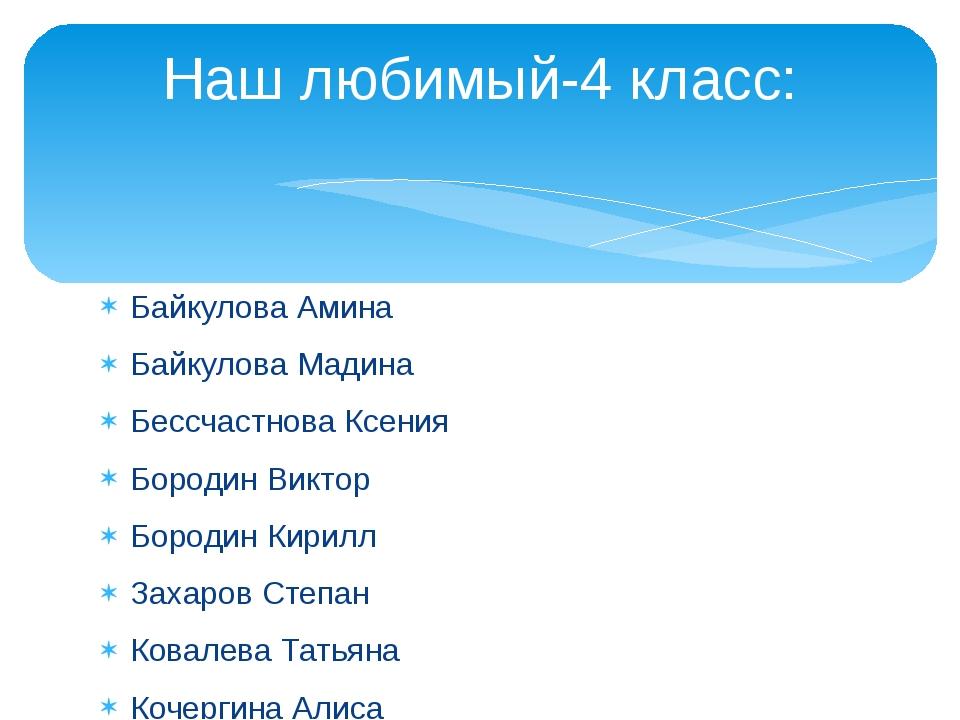 Байкулова Амина Байкулова Мадина Бессчастнова Ксения Бородин Виктор Бородин К...
