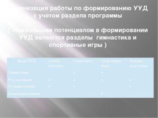 Организация работы по формированию УУД с учетом раздела программы ( Наибольши