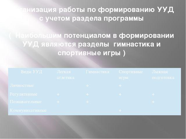Организация работы по формированию УУД с учетом раздела программы ( Наибольши...
