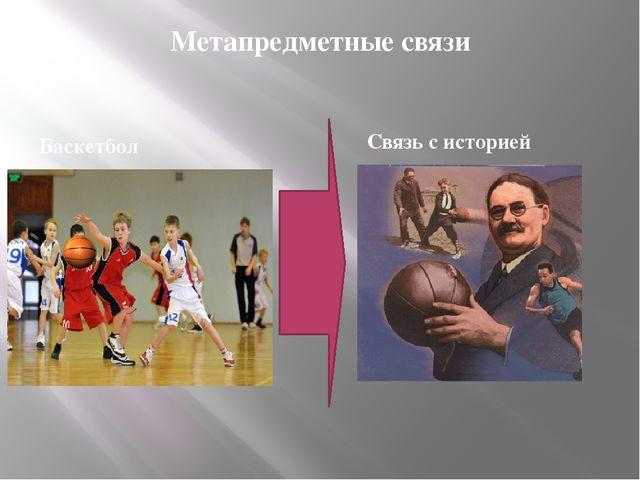 Метапредметные связи Связь с историей Баскетбол