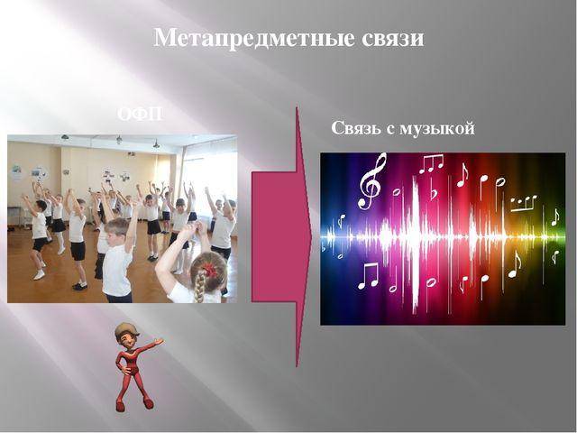 Метапредметные связи Связь с музыкой ОФП