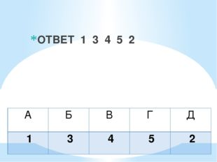 ОТВЕТ 1 3 4 5 2 А Б В Г Д 1 3 4 5 2