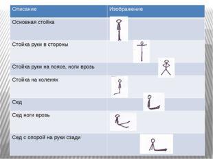 Описание Изображение Основная стойка Стойка руки в стороны Стойка руки на поя