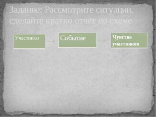 Задание: Рассмотрите ситуации, сделайте кратко отчёт по схеме Событие Участни