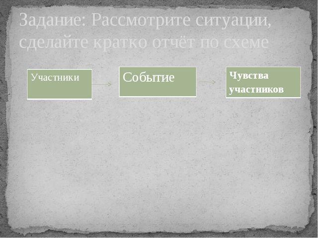 Задание: Рассмотрите ситуации, сделайте кратко отчёт по схеме Событие Участни...