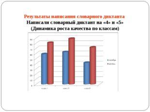 Результаты написания словарного диктанта Написали словарный диктант на «4» и