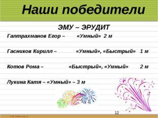 Наши победители ЭМУ – ЭРУДИТ Гаптрахманов Егор – «Умный» 2 м Гасников Кирилл