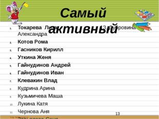 Самый активный Токарева Лиза 13. Дубровина Александра Котов Рома Гасников Кир