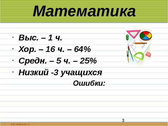 Математика Выс. – 1 ч. Хор. – 16 ч. – 64% Средн. – 5 ч. – 25% Низкий -3 учащи...