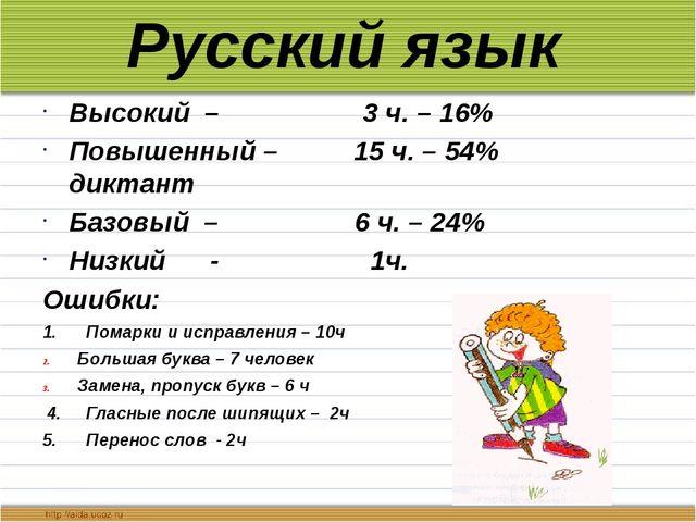 Русский язык Высокий – 3 ч. – 16% Повышенный – 15 ч. – 54% диктант Базовый –...