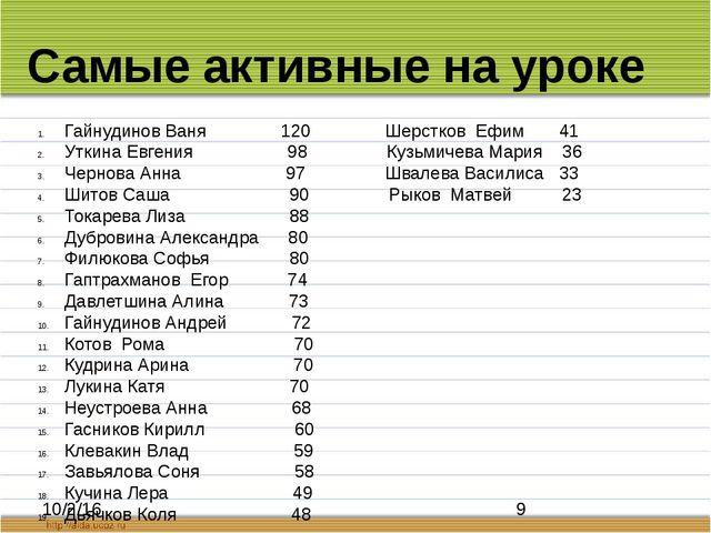 Самые активные на уроке Гайнудинов Ваня 120 Шерстков Ефим 41 Уткина Евгения...
