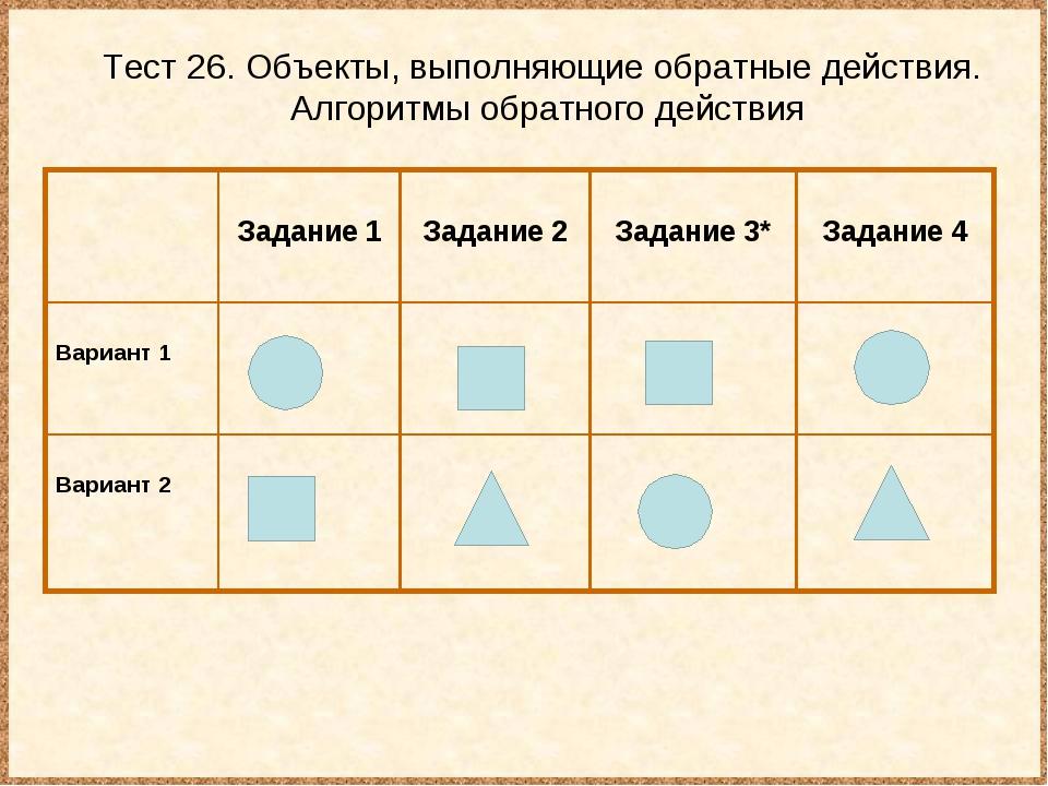 Тест 26. Объекты, выполняющие обратные действия. Алгоритмы обратного действия...