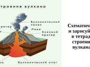 Схематически зарисуйте в тетрадь строение вулкана