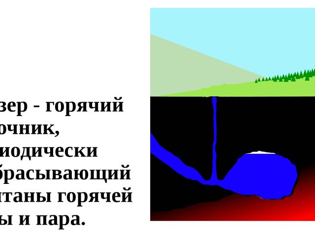Гейзер - горячий источник, периодически выбрасывающий фонтаны горячей воды и...