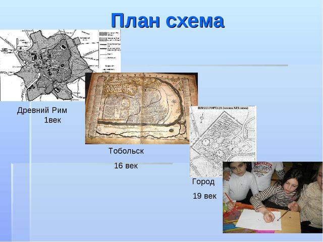 План схема Древний Рим 1век Тобольск 16 век Город 19 век