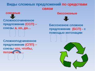 Виды сложных предложений по средствам связи союзные Сложносочиненное предложе