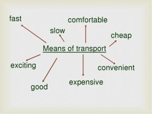 Means of transport fast slow comfortable convenient exciting good expensive c