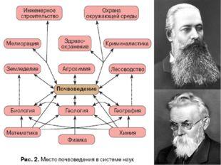 История изучения Описанию свойств почв и их классификации человек уделял вним