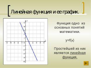 Линейная функция и ее график.  Функция одно из основных понятий математики.