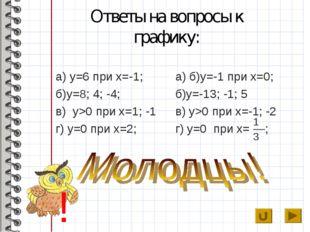 Ответы на вопросы к графику: а) y=6 при x=-1; б)y=8; 4; -4; в) y>0 при x=1; -
