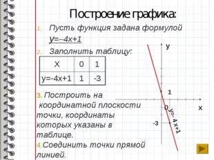 Построение графика: Пусть функция задана формулой y=–4x+1 Заполнить таблицу: