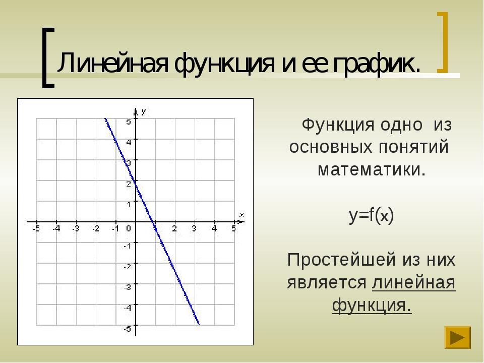 Линейная функция и ее график.  Функция одно из основных понятий математики....