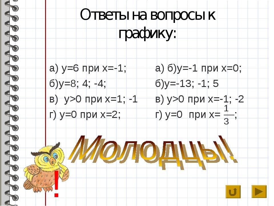 Ответы на вопросы к графику: а) y=6 при x=-1; б)y=8; 4; -4; в) y>0 при x=1; -...