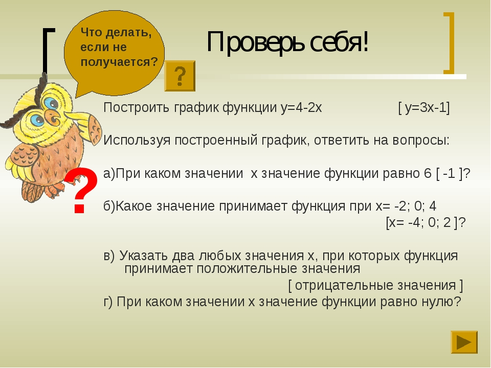 Проверь себя! Построить график функции y=4-2x [ y=3x-1] Используя построенный...