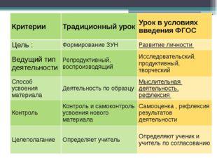 Критерии Традиционный урок Урок в условиях введения ФГОС Цель : Формирование