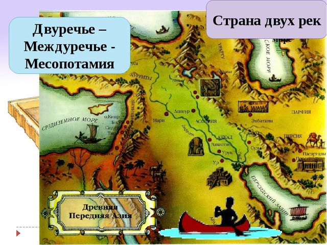 Двуречье – Междуречье - Месопотамия Каспийское море Страна двух рек